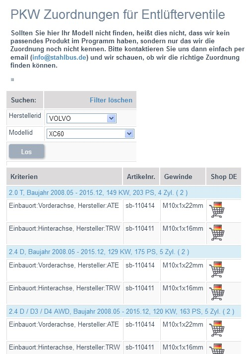 Neue PKW-Datenbank für Entlüfter-Zuordnungen
